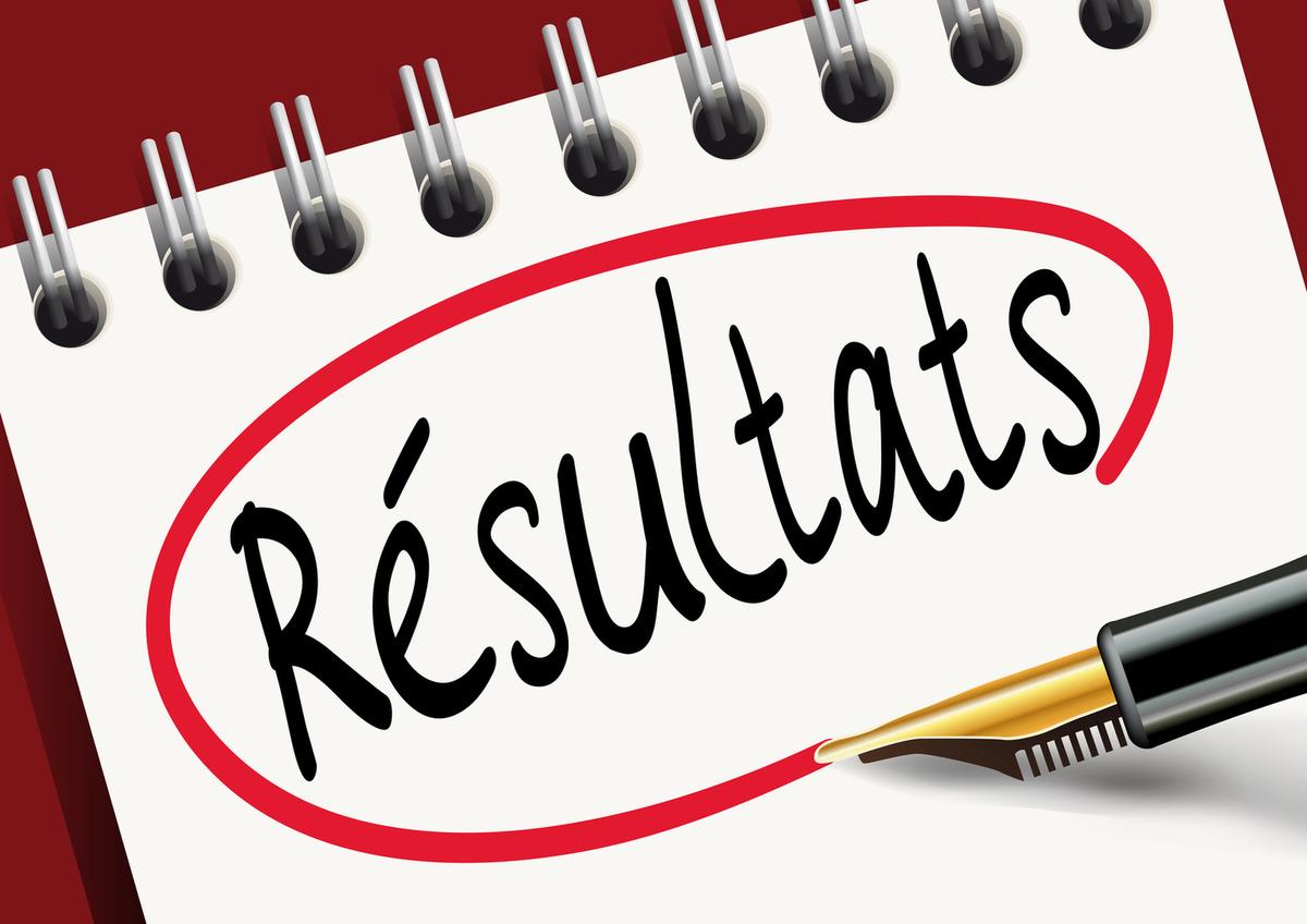 Résultats élections Parents délégués